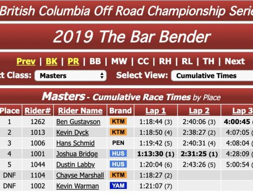 Bar Bender Results Posted